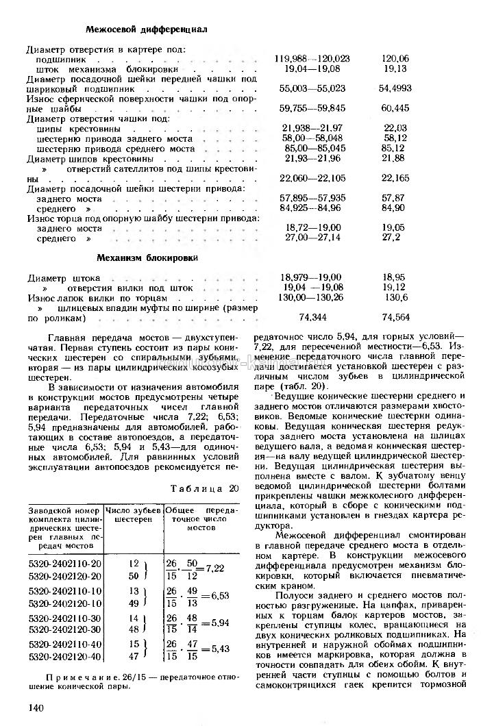 Ремонт редуктора КамАЗ 140
